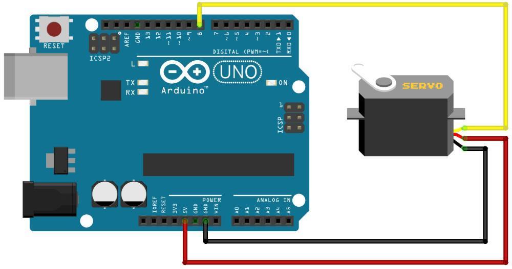 Arduino Servo Or Esc Coeleveld Com