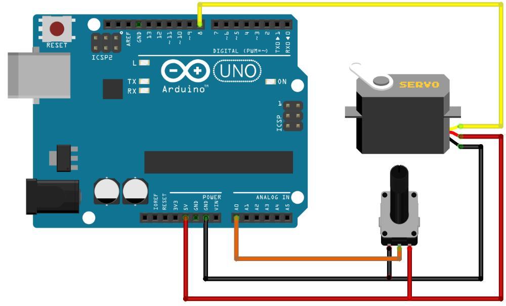Arduino servo or esc coeleveld
