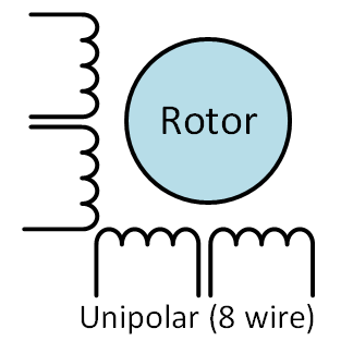 arduino_stepper_unipolar_8_wire