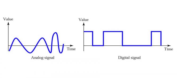 Arduino Analog Vs Digital Coeleveld